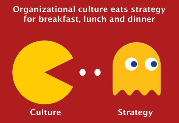 Corporate-culture-vs-strategy